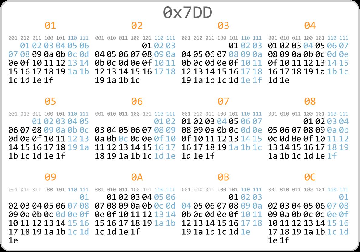 3 янв 2013.  Wall.  Календарь программиста.